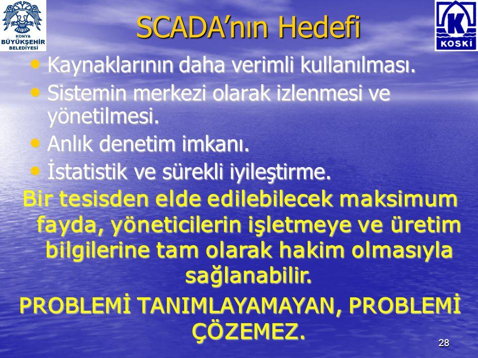 29 Hasanköy (P3) pompa istasyonu ve 44 kuyu arasındaki SCADA sistemi • Terfi kapasitesi 12.528 m 3 /h' dir.( 7*420lt/sn + 3*480 lt/sn) • Şehrin en verimli ve en çok çalışan kuyuları bu bölgededir.