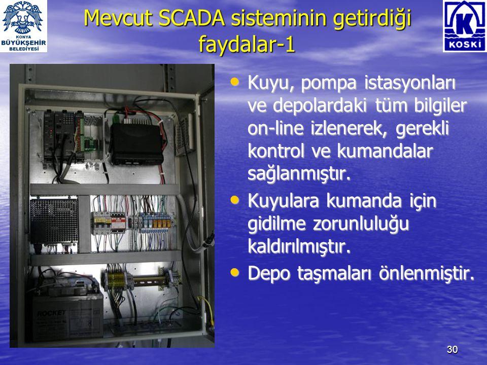 31 Mevcut SCADA sisteminin getirdiği faydalar-2 • Kuyularda ortaya çıkan arızanın çeşidi belirlenerek, ilgili ekibin arızaya gönderilmesi sağlanmıştır.