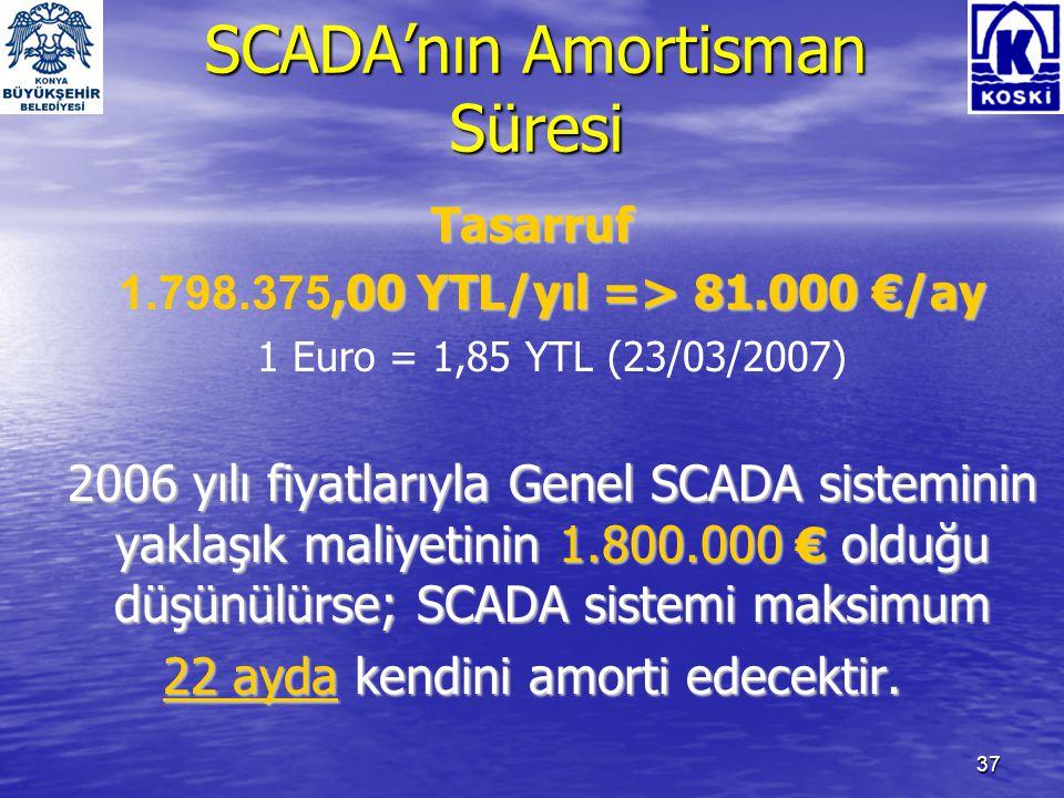 38 SCADA sistemi neden yapılmalı.