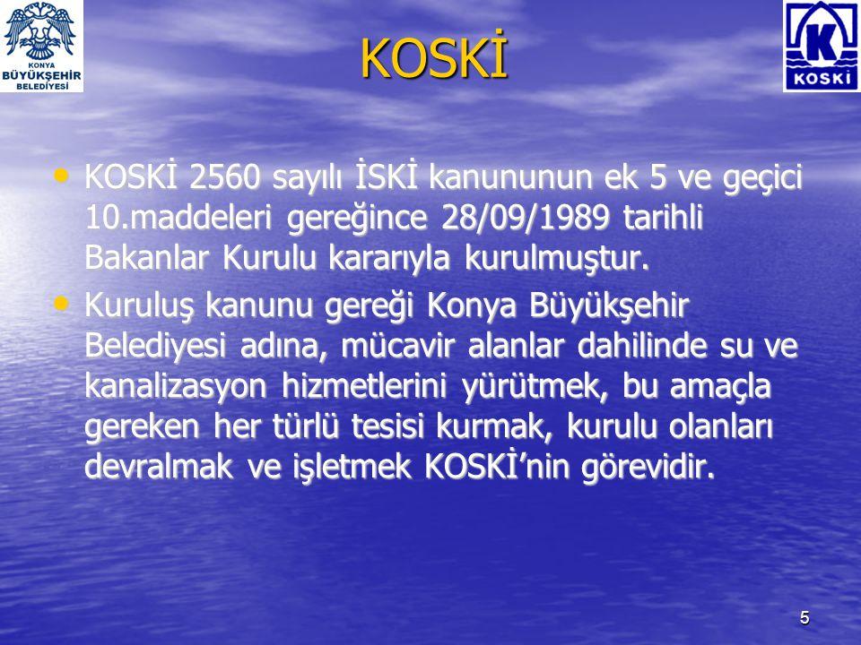 6 KONYA'nın SU İHTİYACI • Konya'nın su ihtiyacını karşılayacak projeye 1981 yılında başlanmış ve 1984 yılında bitirilmiştir.