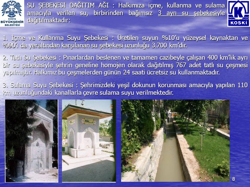 9 MEVCUT DURUM 2006 yılı itibariyle • Konya merkez nüfusu 742.690 kişi (2000 yılı) • 4.100 km su şebekesi • 2.500 km kanalizasyon şebekesi • Su Üretim miktarı : 81.753.697 m³/yıl Yeraltından 71.630.497 m³/yıl Barajdan 10.123.200 m³/yıl • Kurulu güç : 22 MVA • Elektrik Tüketimi : 36.189.160 kW /yıl
