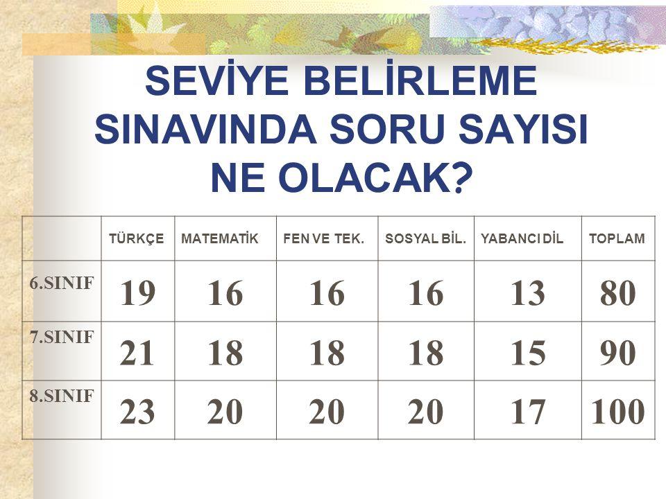 SEVİYE BELİRLEME SINAVINDA HANGİ DERSLERDEN SORU SORULACAK?  Seviye belirleme sınavlarında (sbs) türkçe,matematik,fen ve teknoloji,sosyal bilgiler,ya