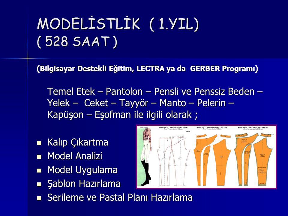 MODELİSTLİK ( 1.YIL) ( 528 SAAT ) (Bilgisayar Destekli Eğitim, LECTRA ya da GERBER Programı) Temel Etek – Pantolon – Pensli ve Penssiz Beden – Yelek – Ceket – Tayyör – Manto – Pelerin – Kapüşon – Eşofman ile ilgili olarak ;  Kalıp Çıkartma  Model Analizi  Model Uygulama  Şablon Hazırlama  Serileme ve Pastal Planı Hazırlama