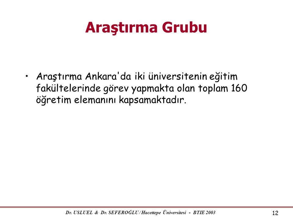 Dr. USLUEL & Dr. SEFEROĞLU / Hacettepe Üniversitesi - BTIE 2003 12 Araştırma Grubu •Araştırma Ankara'da iki üniversitenin eğitim fakültelerinde görev