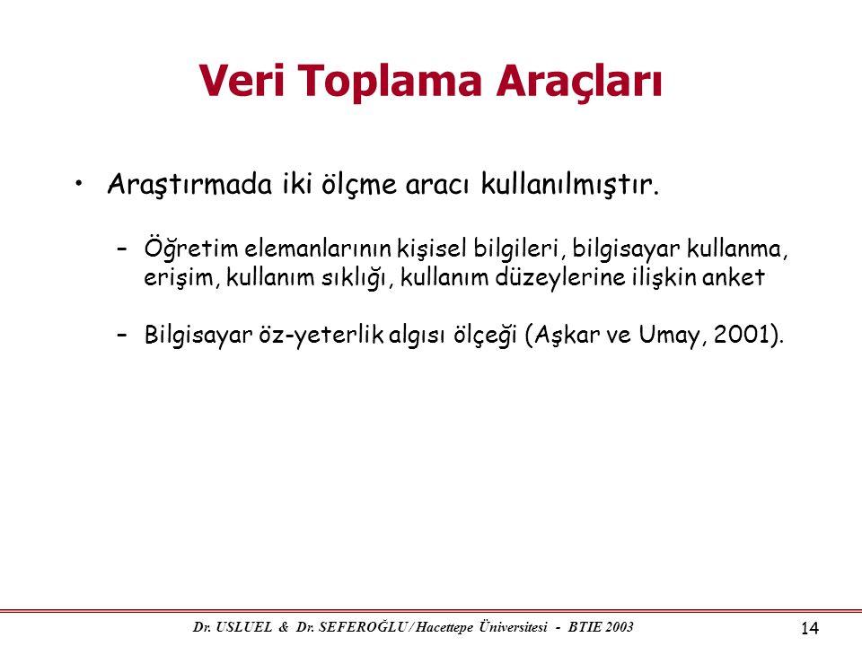 Dr. USLUEL & Dr. SEFEROĞLU / Hacettepe Üniversitesi - BTIE 2003 14 Veri Toplama Araçları •Araştırmada iki ölçme aracı kullanılmıştır. –Öğretim elemanl