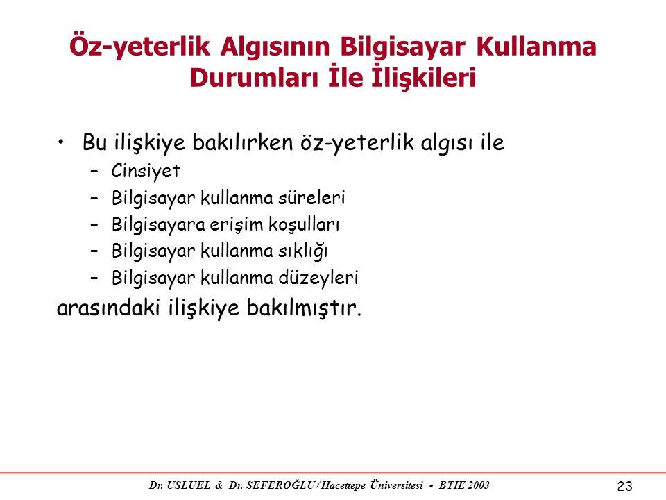 Dr. USLUEL & Dr. SEFEROĞLU / Hacettepe Üniversitesi - BTIE 2003 23 Öz-yeterlik Algısının Bilgisayar Kullanma Durumları İle İlişkileri •Bu ilişkiye bak