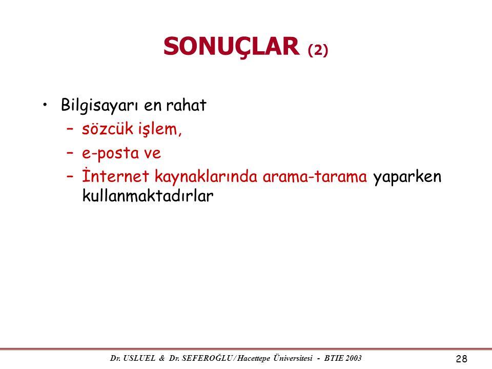 Dr. USLUEL & Dr. SEFEROĞLU / Hacettepe Üniversitesi - BTIE 2003 28 SONUÇLAR (2) •Bilgisayarı en rahat –sözcük işlem, –e-posta ve –İnternet kaynakların