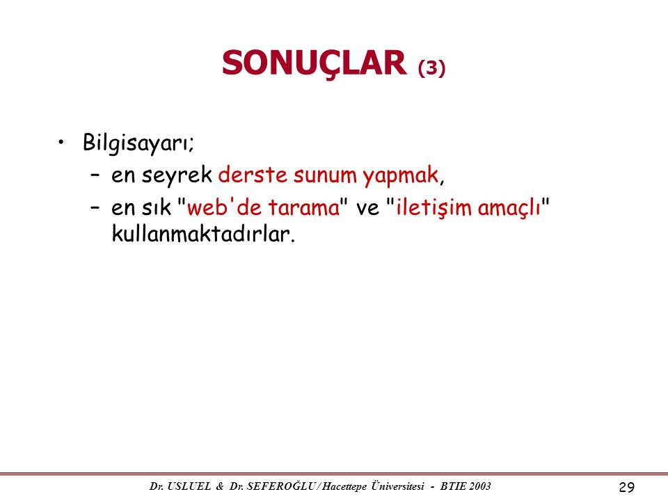 Dr. USLUEL & Dr. SEFEROĞLU / Hacettepe Üniversitesi - BTIE 2003 29 SONUÇLAR (3) •Bilgisayarı; –en seyrek derste sunum yapmak, –en sık
