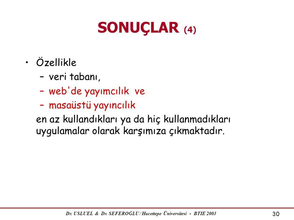 Dr. USLUEL & Dr. SEFEROĞLU / Hacettepe Üniversitesi - BTIE 2003 30 SONUÇLAR (4) •Özellikle –veri tabanı, –web'de yayımcılık ve –masaüstü yayıncılık en