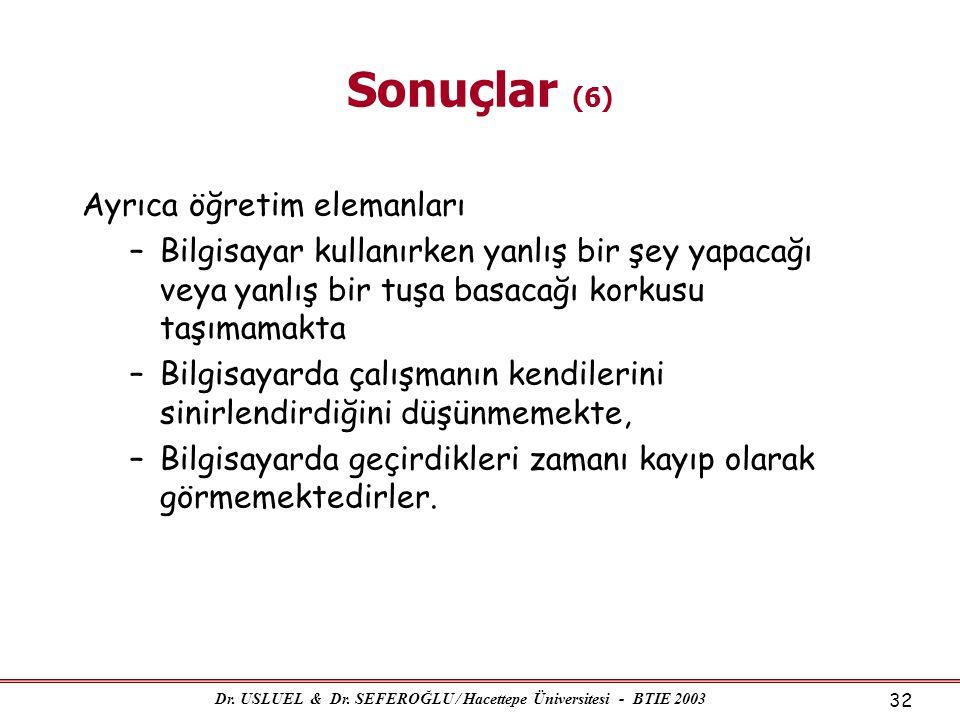 Dr. USLUEL & Dr. SEFEROĞLU / Hacettepe Üniversitesi - BTIE 2003 32 Sonuçlar (6) Ayrıca öğretim elemanları –Bilgisayar kullanırken yanlış bir şey yapac