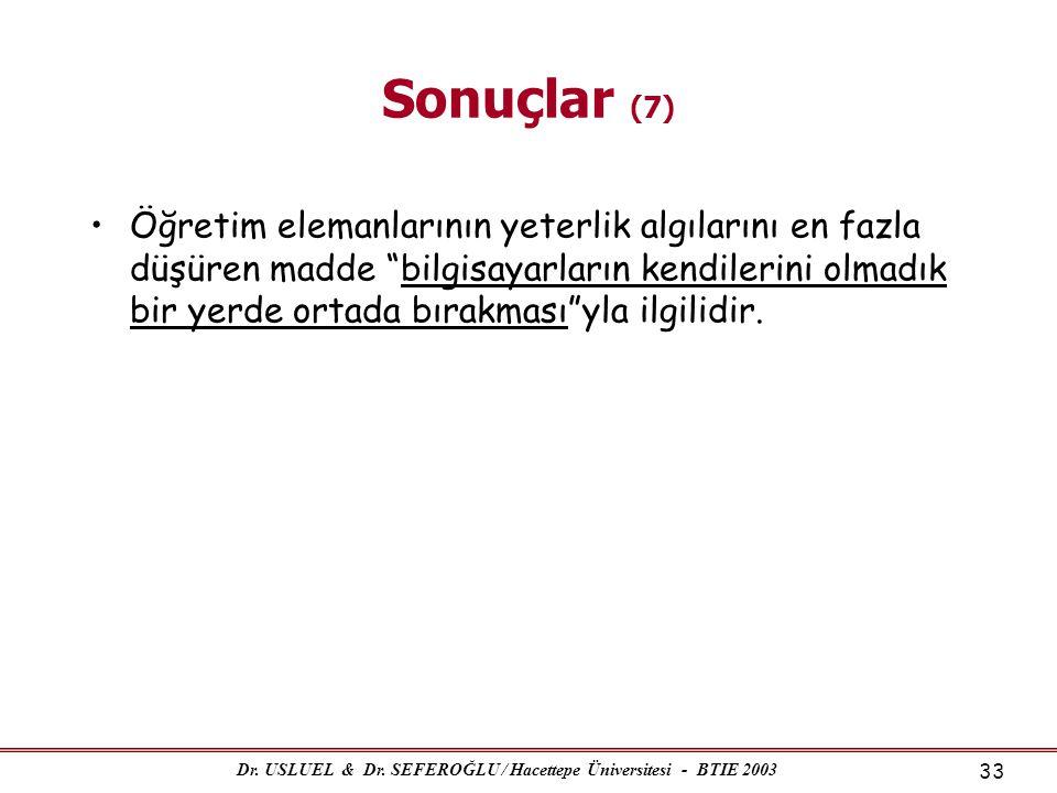 """Dr. USLUEL & Dr. SEFEROĞLU / Hacettepe Üniversitesi - BTIE 2003 33 Sonuçlar (7) •Öğretim elemanlarının yeterlik algılarını en fazla düşüren madde """"bil"""