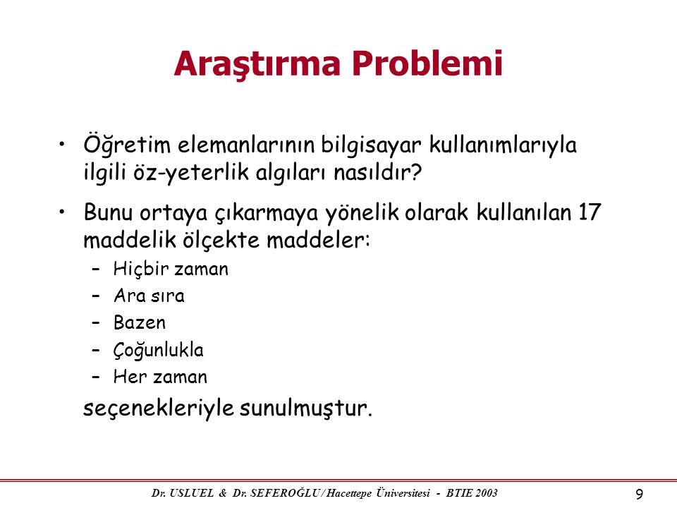 Dr. USLUEL & Dr. SEFEROĞLU / Hacettepe Üniversitesi - BTIE 2003 9 Araştırma Problemi •Öğretim elemanlarının bilgisayar kullanımlarıyla ilgili öz-yeter