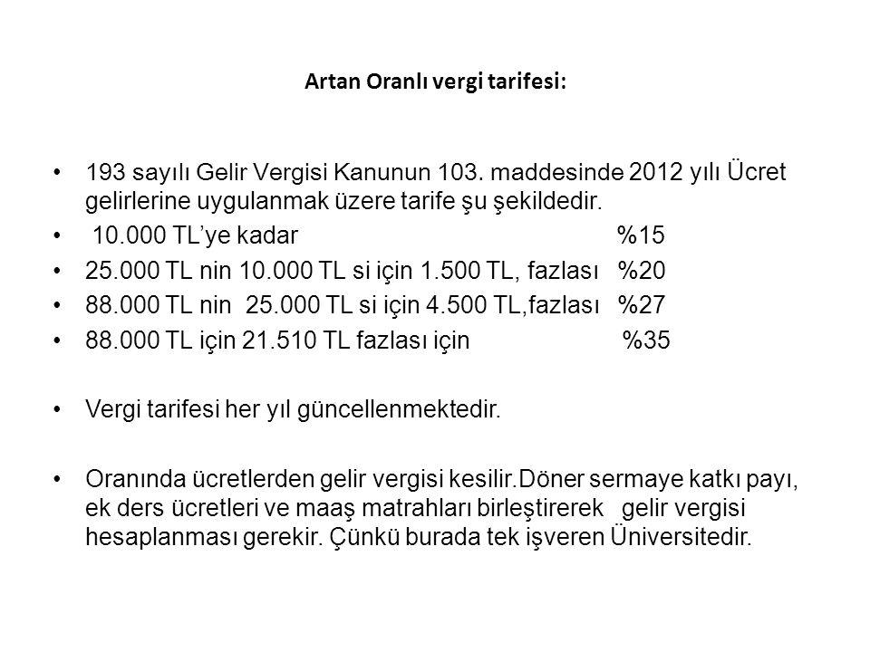 Artan Oranlı vergi tarifesi: • 193 sayılı Gelir Vergisi Kanunun 103.