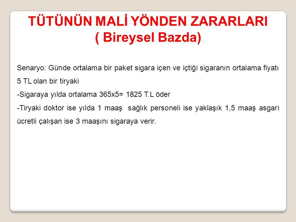 ÜLKEMİZDE TÜTÜN EKONOMİSİ - 2008 yılında, Türkiye'de 15 yaş ve üzeri (% 47,9 erkek ve % 15,2 kadın) yetişkinlerin % 31,3'ü sigara içmektedir.