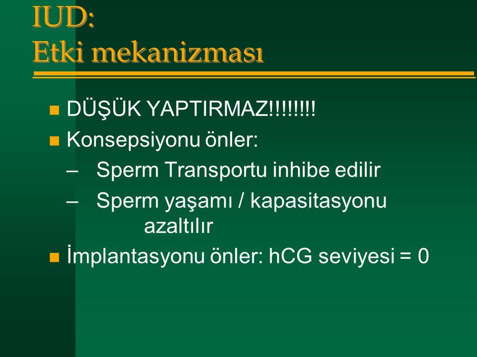 IUD: Etki mekanizması  DÜŞÜK YAPTIRMAZ!!!!!!!!  Konsepsiyonu önler: –Sperm Transportu inhibe edilir –Sperm yaşamı / kapasitasyonu azaltılır  İmplan