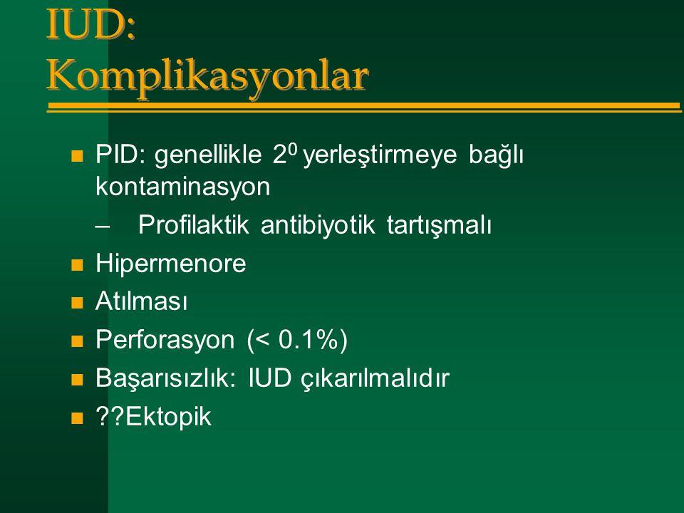 IUD: Komplikasyonlar  PID: genellikle 2 0 yerleştirmeye bağlı kontaminasyon –Profilaktik antibiyotik tartışmalı  Hipermenore  Atılması  Perforasyo