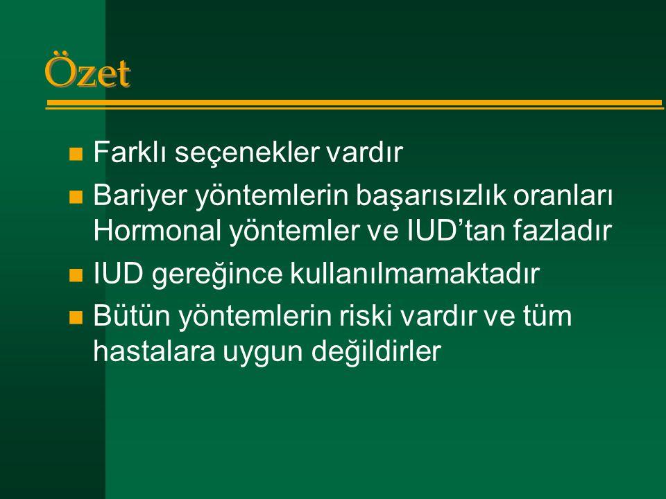 Özet  Farklı seçenekler vardır  Bariyer yöntemlerin başarısızlık oranları Hormonal yöntemler ve IUD'tan fazladır  IUD gereğince kullanılmamaktadır