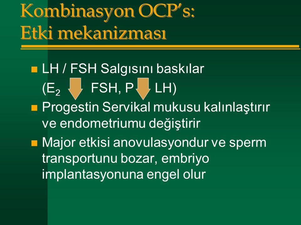 Kombinasyon OCP's: Etki mekanizması  LH / FSH Salgısını baskılar (E 2 FSH, P LH)  Progestin Servikal mukusu kalınlaştırır ve endometriumu değiştirir