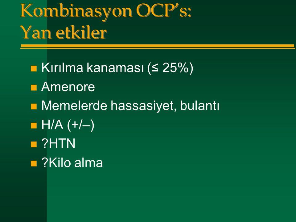 Kombinasyon OCP's: Yan etkiler  Kırılma kanaması (≤ 25%)  Amenore  Memelerde hassasiyet, bulantı  H/A (+/–)  ?HTN  ?Kilo alma
