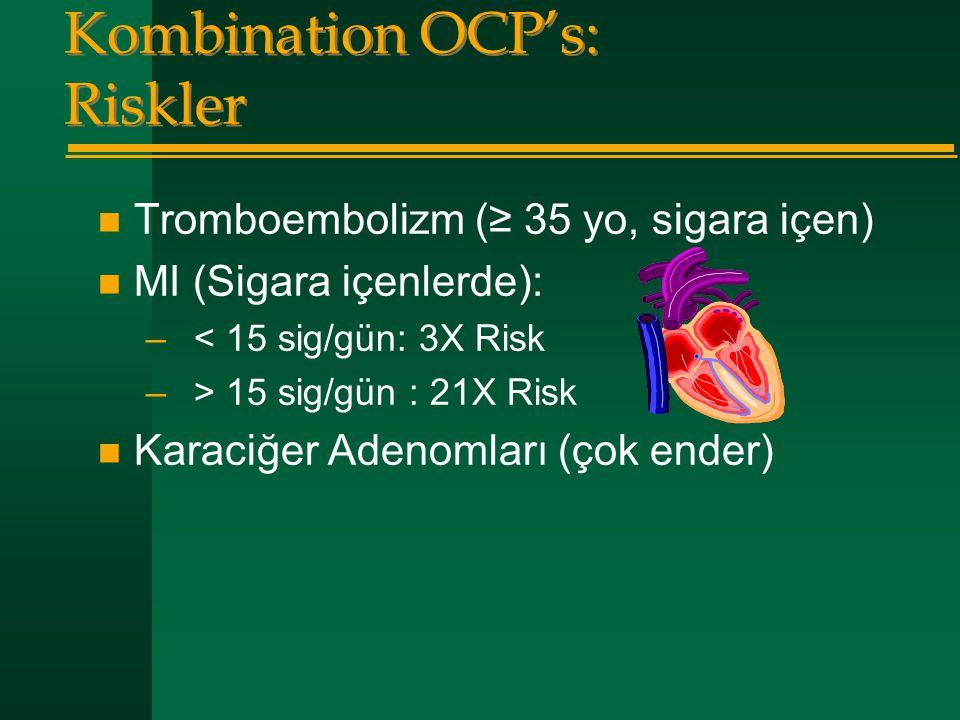 Kombination OCP's: Riskler  Tromboembolizm (≥ 35 yo, sigara içen)  MI (Sigara içenlerde): –< 15 sig/gün: 3X Risk –> 15 sig/gün : 21X Risk  Karaciğe