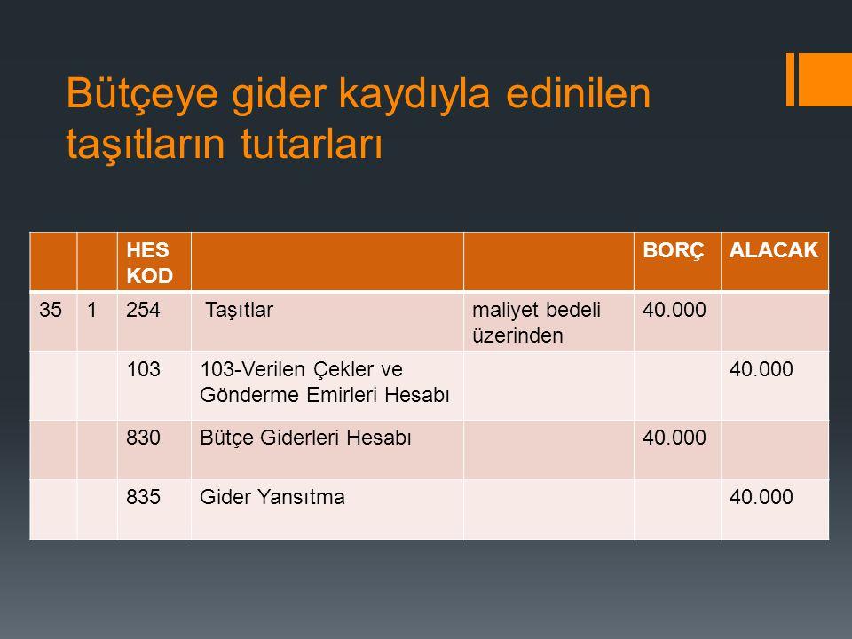Bütçeye gider kaydıyla edinilen taşıtların tutarları HES KOD BORÇALACAK 351254 Taşıtlarmaliyet bedeli üzerinden 40.000 103103-Verilen Çekler ve Gönder