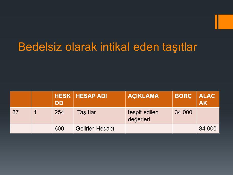 Bedelsiz olarak intikal eden taşıtlar HESK OD HESAP ADIAÇIKLAMABORÇALAC AK 371254 Taşıtlartespit edilen değerleri 34.000 600Gelirler Hesabı34.000