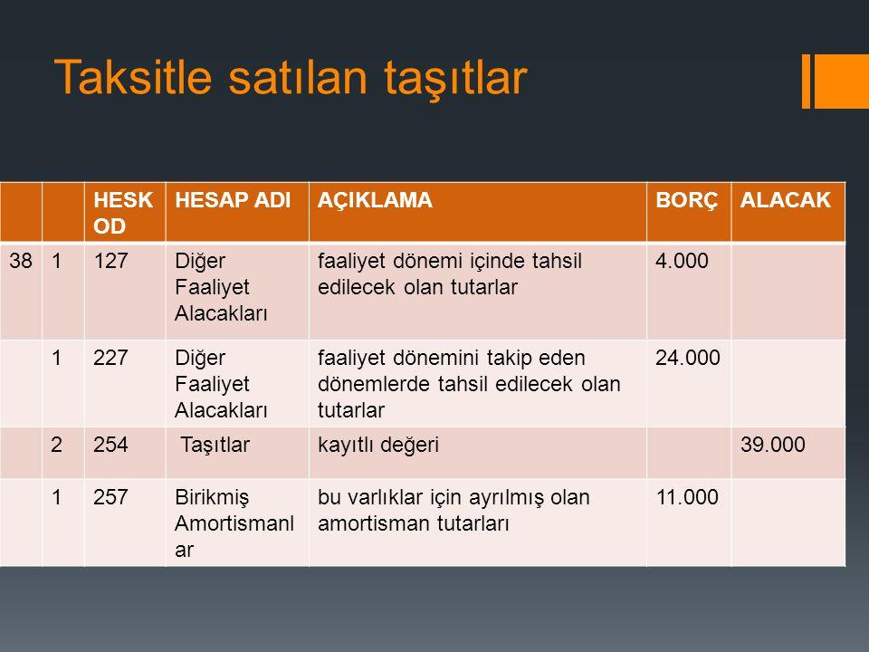 Taksitle satılan taşıtlar HESK OD HESAP ADIAÇIKLAMABORÇALACAK 381127Diğer Faaliyet Alacakları faaliyet dönemi içinde tahsil edilecek olan tutarlar 4.0