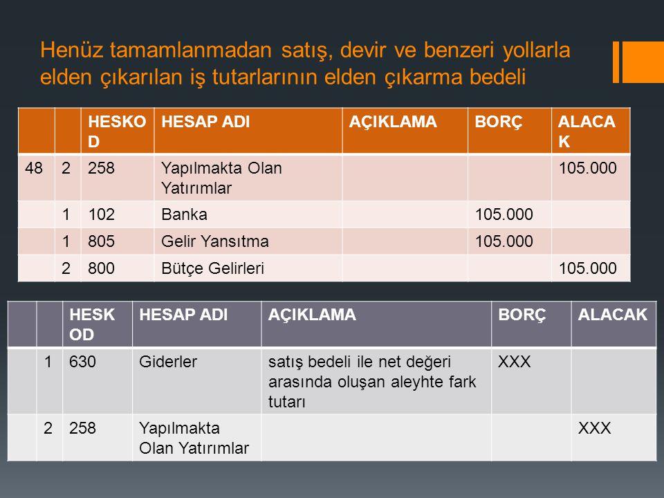 Henüz tamamlanmadan satış, devir ve benzeri yollarla elden çıkarılan iş tutarlarının elden çıkarma bedeli HESKO D HESAP ADIAÇIKLAMABORÇALACA K 482258Y