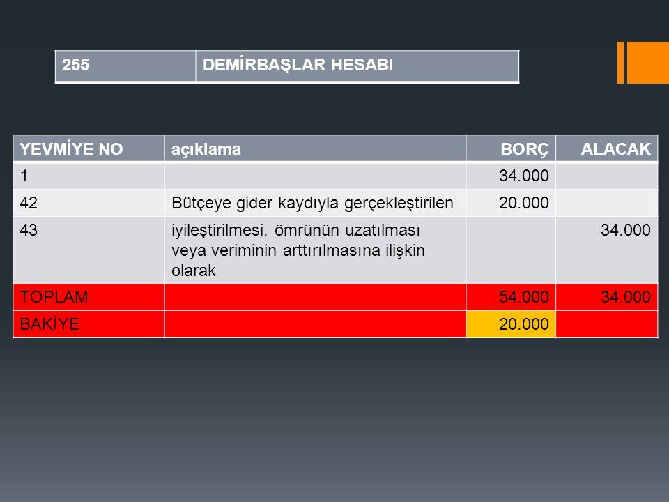 255DEMİRBAŞLAR HESABI YEVMİYE NOaçıklamaBORÇALACAK 134.000 42Bütçeye gider kaydıyla gerçekleştirilen20.000 43iyileştirilmesi, ömrünün uzatılması veya