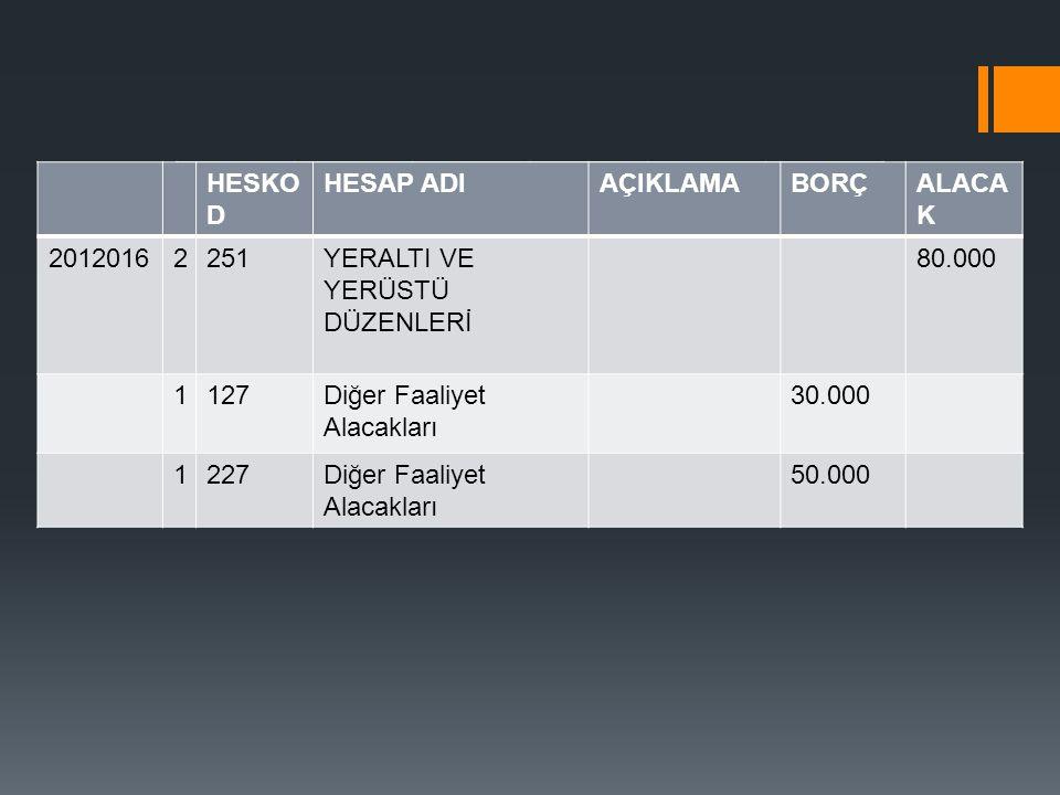 Taksitle satılan yeraltı ve yerüstü düzenleri HESKO D HESAP ADI AÇIKL AMA BORÇALACA K HESKO D HESAP ADIAÇIKLAMABORÇALACA K 20120162251YERALTI VE YERÜS