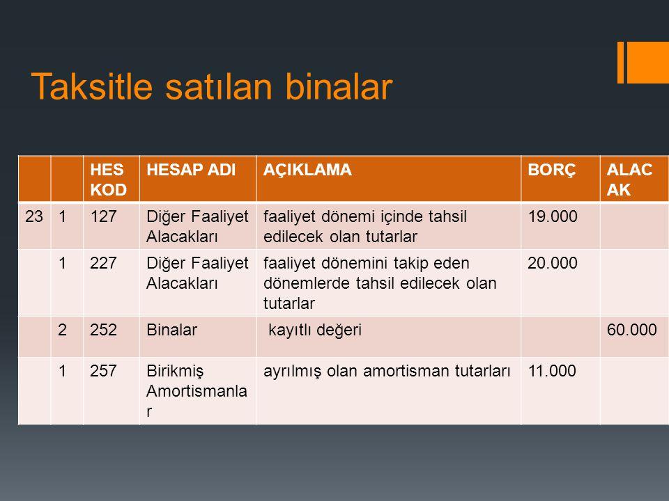 Taksitle satılan binalar HES KOD HESAP ADIAÇIKLAMABORÇALAC AK 231127Diğer Faaliyet Alacakları faaliyet dönemi içinde tahsil edilecek olan tutarlar 19.