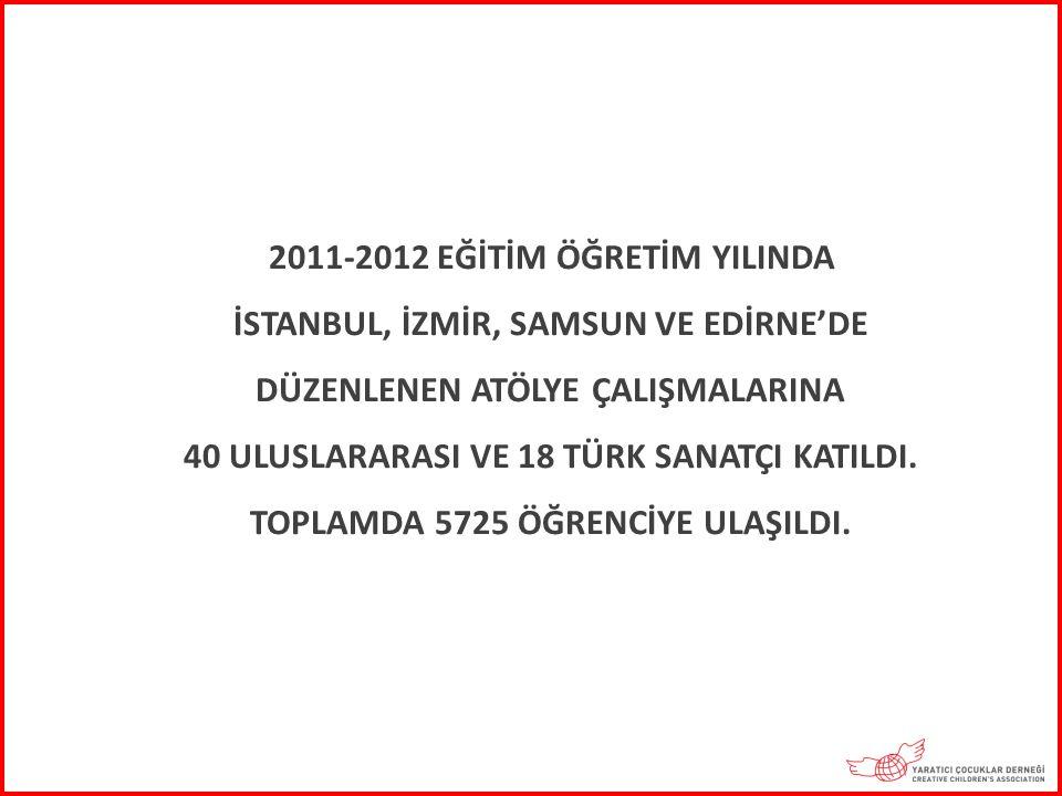 2011-2012 EĞİTİM ÖĞRETİM YILINDA İSTANBUL, İZMİR, SAMSUN VE EDİRNE'DE DÜZENLENEN ATÖLYE ÇALIŞMALARINA 40 ULUSLARARASI VE 18 TÜRK SANATÇI KATILDI. TOPL