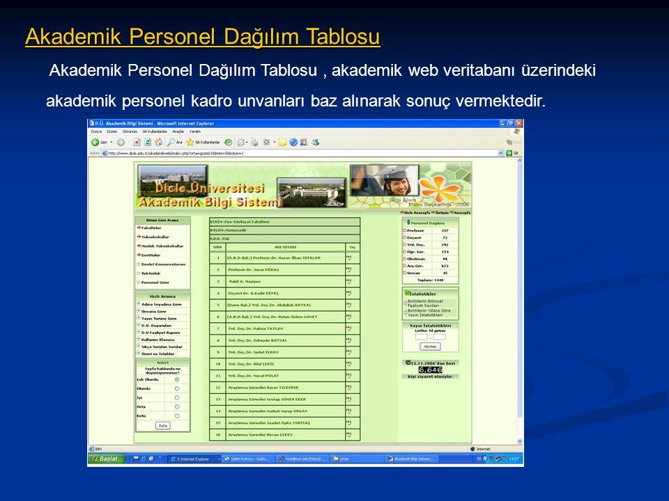 Akademik Personel Dağılım Tablosu, akademik web veritabanı üzerindeki akademik personel kadro unvanları baz alınarak sonuç vermektedir. Akademik Perso