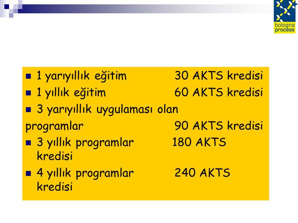  1 yarıyıllık eğitim30 AKTS kredisi  1 yıllık eğitim60 AKTS kredisi  3 yarıyıllık uygulaması olan programlar90 AKTS kredisi  3 yıllık programlar 180 AKTS kredisi  4 yıllık programlar240 AKTS kredisi