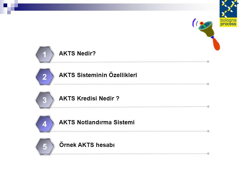 AKTS Nedir.1 AKTS Sisteminin Özellikleri 2 AKTS Kredisi Nedir .