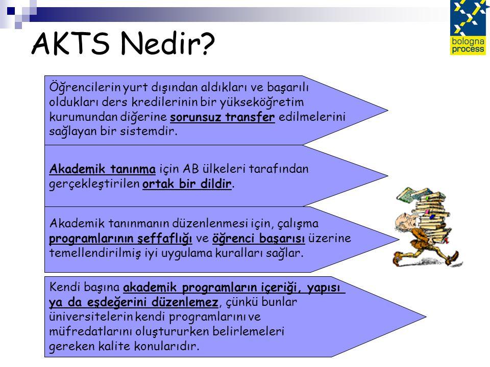 Örneğin: 3 Kredilik bir ders: 10 ödev veriliyor 1 ara sınav var öğrencinin kendi kendine çalışma saati de haftada ortalama 5 saat olarak belirlenmiştir: Ders için: (14 hafta) x (3 saat) = 42 Saat (öğrencinin derste geçirdiği zaman) (14 hafta) x (ortalama 5 saat) = 70 Saat (öğrencinin ders dışında harcadığı zaman) TOPLAM = 112 saat 1 ECTS = 25 Saat Bu dersin ECTS dersi kredisi: (112 saat/25 ECTS) = 4,48 ~ 5 ECTS olarak hesaplanabilir.