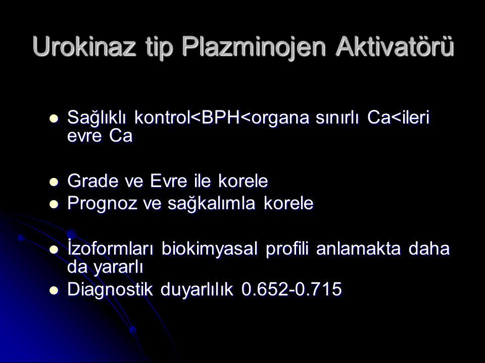 Urokinaz tip Plazminojen Aktivatörü  Sağlıklı kontrol<BPH<organa sınırlı Ca<ileri evre Ca  Grade ve Evre ile korele  Prognoz ve sağkalımla korele 