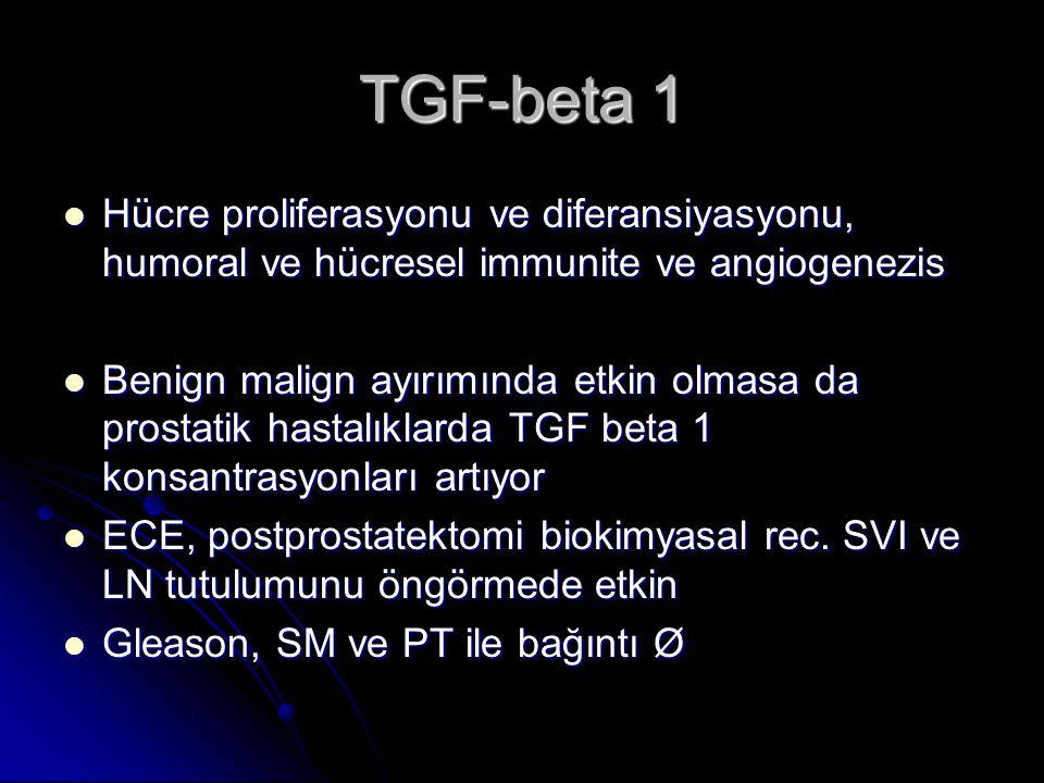 TGF-beta 1  Hücre proliferasyonu ve diferansiyasyonu, humoral ve hücresel immunite ve angiogenezis  Benign malign ayırımında etkin olmasa da prostat