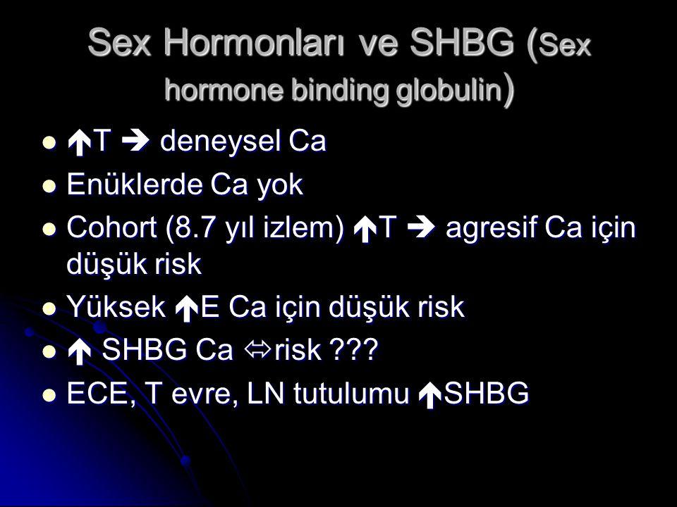 Sex Hormonları ve SHBG ( Sex hormone binding globulin )   T  deneysel Ca  Enüklerde Ca yok  Cohort (8.7 yıl izlem)  T  agresif Ca için düşük ri