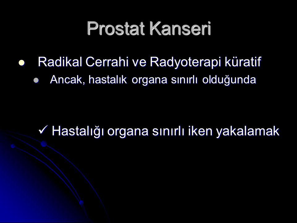Prostat Kanseri  Radikal Cerrahi ve Radyoterapi küratif  Ancak, hastalık organa sınırlı olduğunda  Hastalığı organa sınırlı iken yakalamak