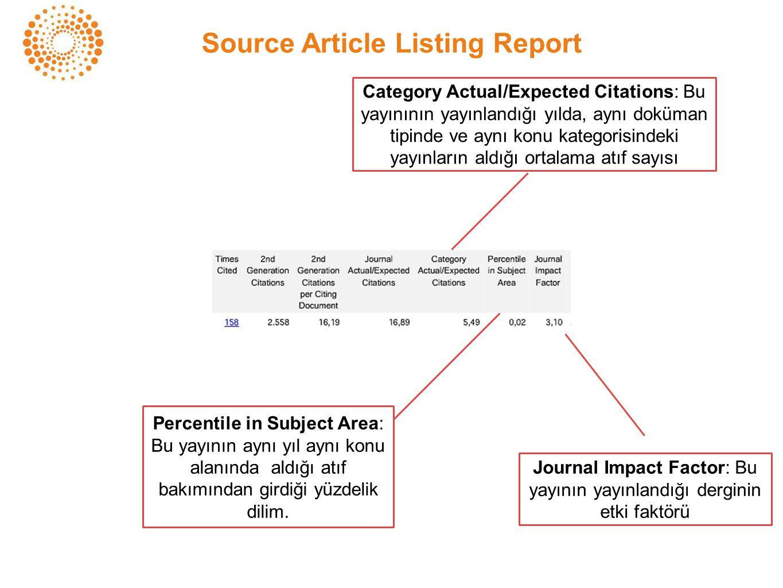 Category Actual/Expected Citations: Bu yayınının yayınlandığı yılda, aynı doküman tipinde ve aynı konu kategorisindeki yayınların aldığı ortalama atıf