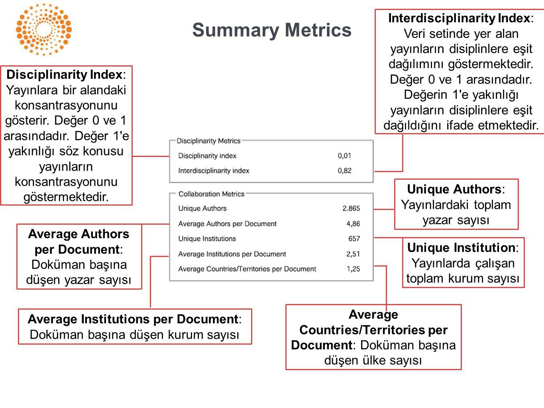 Disciplinarity Index: Yayınlara bir alandaki konsantrasyonunu gösterir. Değer 0 ve 1 arasındadır. Değer 1'e yakınlığı söz konusu yayınların konsantras