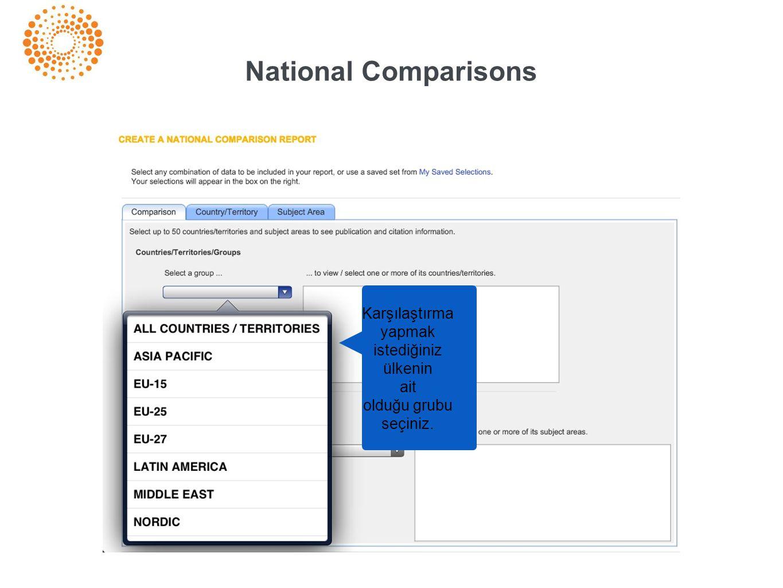 National Comparisons Karşılaştırma yapmak istediğiniz ülkenin ait olduğu grubu seçiniz.