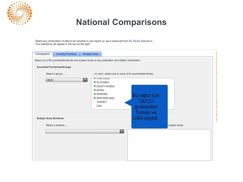 National Comparisons Bu rapor için OECD grubundan Turkey ve USA seçildi.