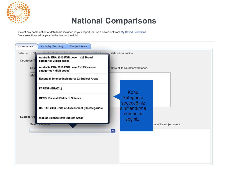 National Comparisons Konu kategorisi seçeceğiniz sınıflandırma şemasını seçiniz.