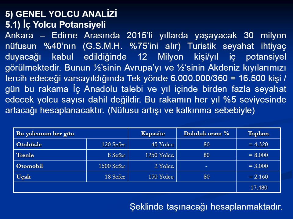 4) PROJENİN İSTANBUL – ANKARA – KONYA – ANTALYA TURİZMİNDE ENTEGRASYON AÇISINDAN DEĞERLENDİRİLMESİ Ülkemize gelen Turistin %40'ı Antalya'ya %10'u İsta