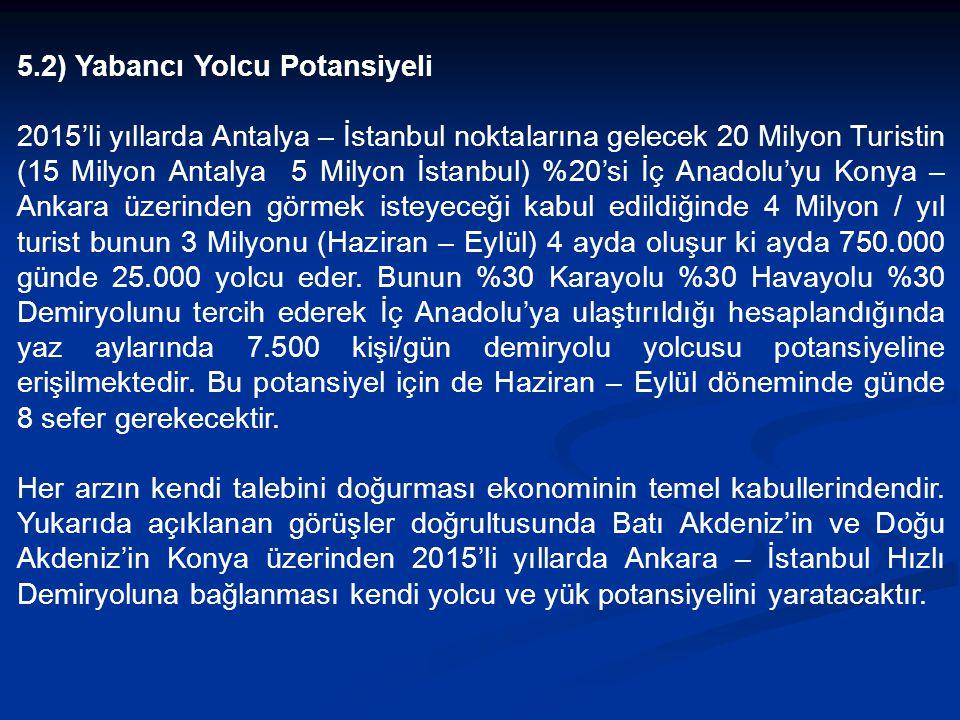 5) GENEL YOLCU ANALİZİ 5.1) İç Yolcu Potansiyeli Ankara – Edirne Arasında 2015'li yıllarda yaşayacak 30 milyon nüfusun %40'nın (G.S.M.H. %75'ini alır)