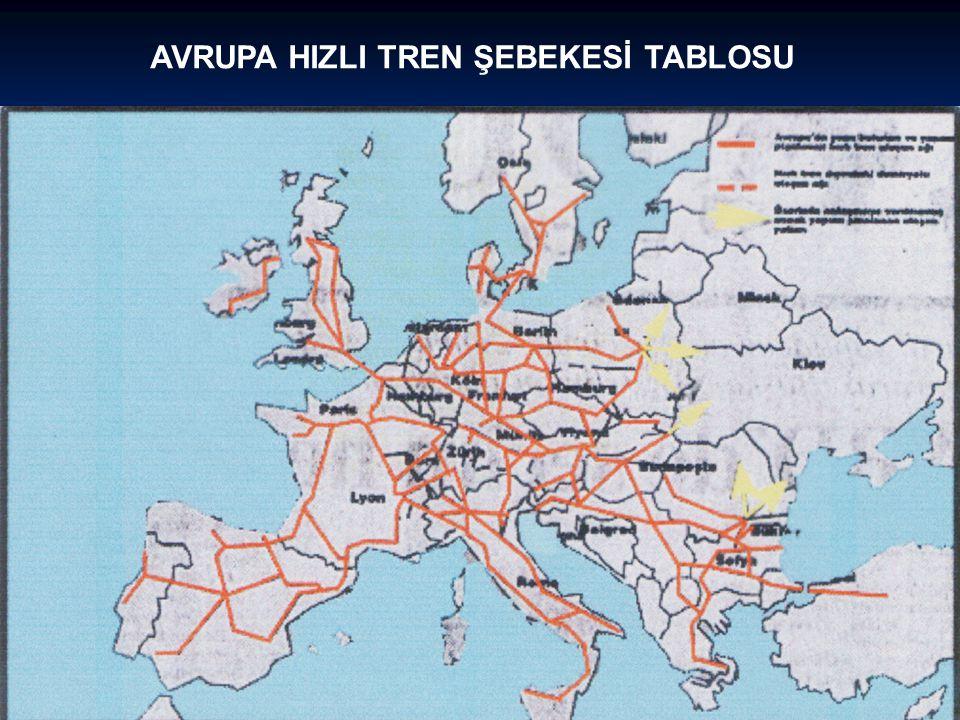 KAPSAMI 1)Avrupa Hızlı Tren Şebekesi Tablosu 2)Gerekçe 3)Açıklama 1.Projenin Tarım Ürünleri Açısından Değerlendirilmesi 2.Projenin Turizm Ürünleri Açı