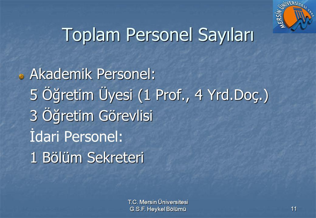 T.C. Mersin Üniversitesi G.S.F. Heykel Bölümü11 Toplam Personel Sayıları Akademik Personel: 5 Öğretim Üyesi (1 Prof., 4 Yrd.Doç.) 3 Öğretim Görevlisi