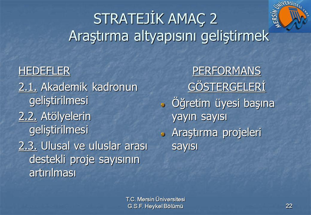 T.C. Mersin Üniversitesi G.S.F. Heykel Bölümü22 STRATEJİK AMAÇ 2 Araştırma altyapısını geliştirmek HEDEFLER 2.1. Akademik kadronun geliştirilmesi 2.2.